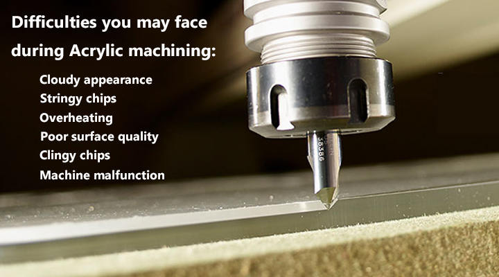 Difficulties you may face during Acrylic machining