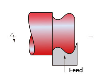 Form Turning